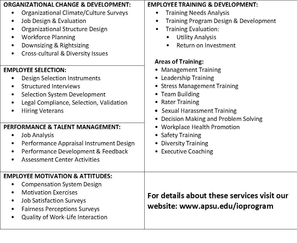 A table detailing the services offered by the Center for Organizational Research, Assessment, and Consulting