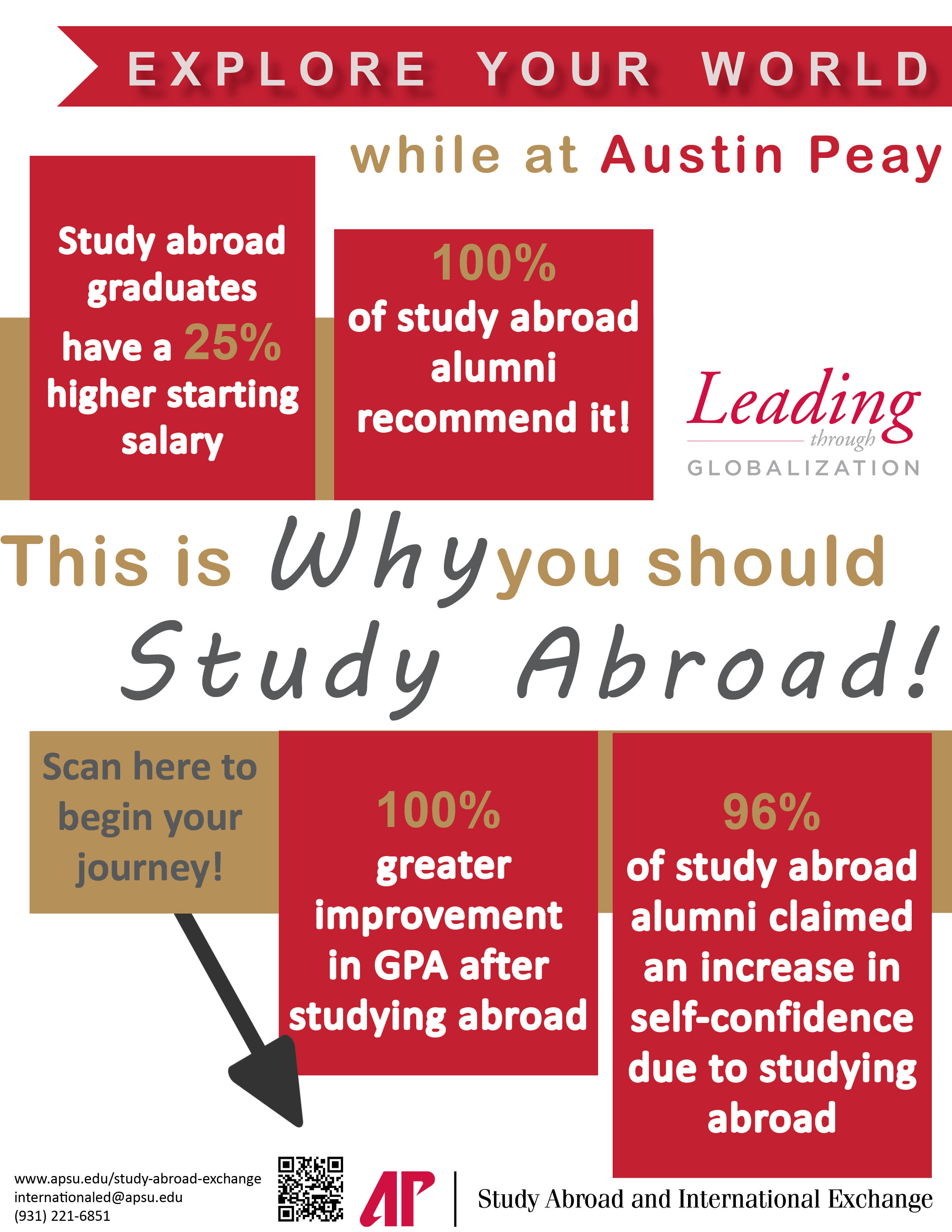 How to Find Study Abroad Housing | Go Overseas